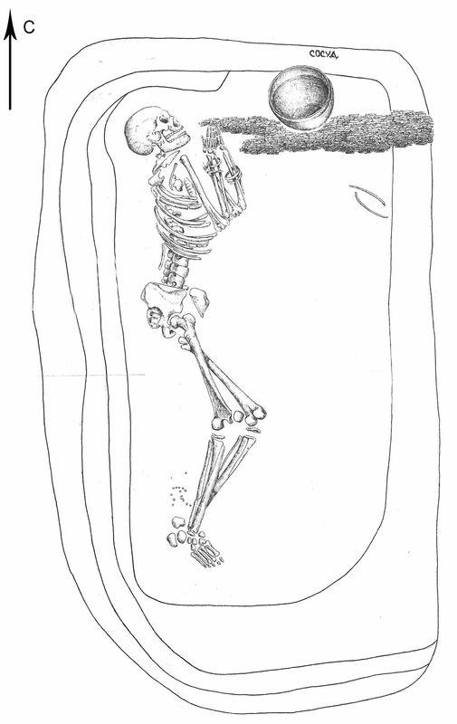 Взрослое погребение эпохи бронзы