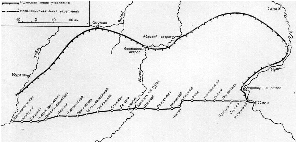 Ишимская и Ново-Ишимская линии укреплений
