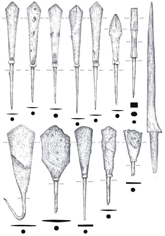 Набор монгольского лучника из клада у с. Белый Яр